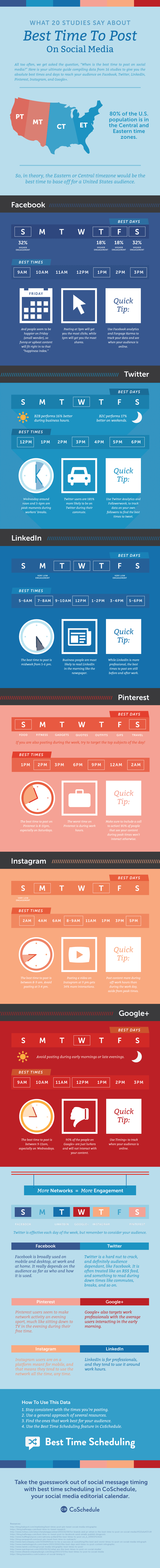best time to post on your social media website ~ INFOGRAPHY